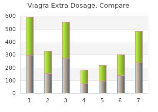 buy cheap viagra extra dosage 130mg