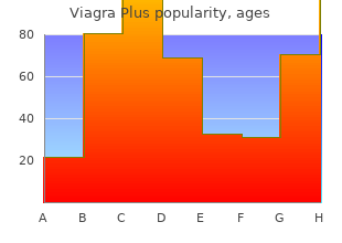 buy viagra plus 400 mg overnight delivery