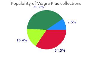 generic viagra plus 400 mg online