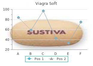 buy viagra soft 50 mg with mastercard