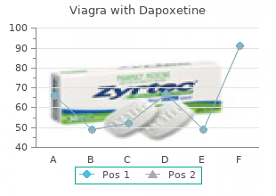 generic 100/60mg viagra with dapoxetine overnight delivery