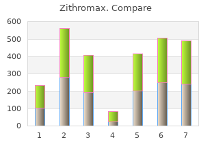 trusted zithromax 500 mg