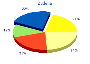 order zudena 100 mg fast delivery