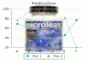 generic prednisolone 10 mg overnight delivery