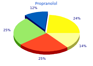 purchase 40mg propranolol overnight delivery