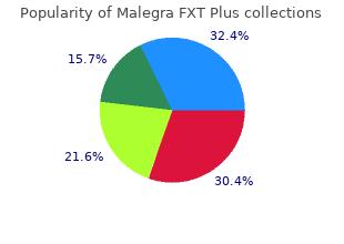 buy 160 mg malegra fxt plus