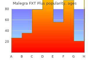 discount 160 mg malegra fxt plus free shipping