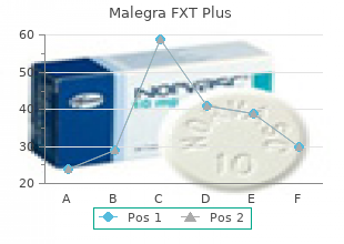 cheap 160 mg malegra fxt plus with mastercard
