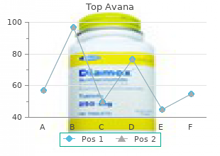 top avana 80mg without prescription