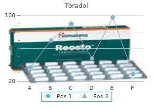 order toradol 10 mg online