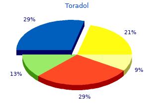 buy toradol 10mg low price