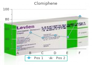 cheap clomiphene 100mg online