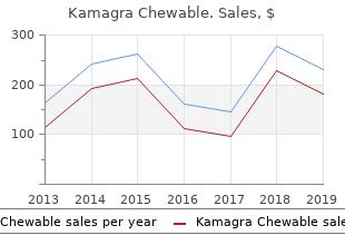 discount kamagra chewable 100 mg mastercard