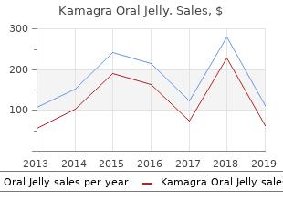 order kamagra oral jelly 100 mg