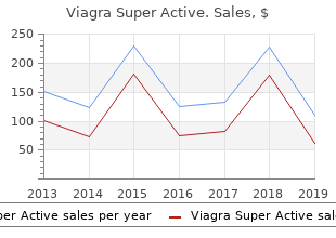 generic viagra super active 100 mg with mastercard