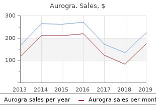 buy aurogra 100 mg low cost