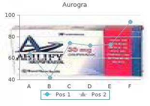 generic aurogra 100 mg with mastercard