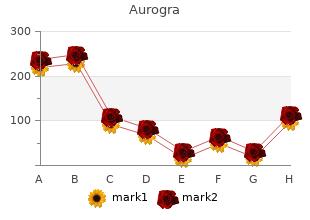 cheap aurogra 100 mg