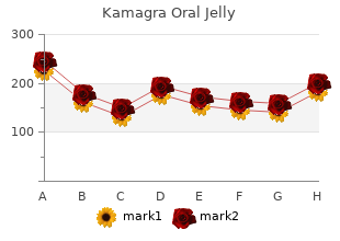 discount 100 mg kamagra oral jelly mastercard