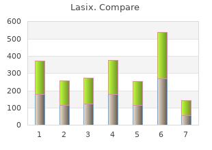 cheap 100mg lasix