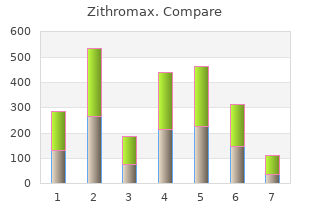 discount zithromax 250mg on-line