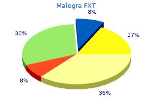 buy cheap malegra fxt 140mg line
