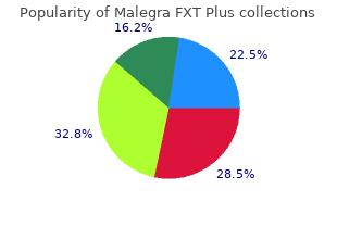 buy malegra fxt plus 160 mg otc