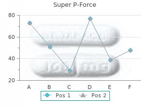 purchase 160mg super p-force otc