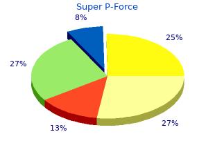 buy super p-force 160mg visa