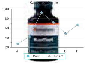 160 mg kamagra super