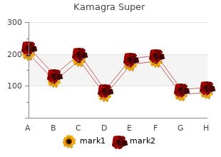 cheap 160 mg kamagra super amex