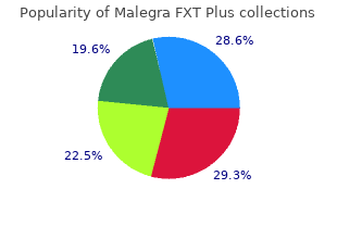 purchase 160 mg malegra fxt plus with amex