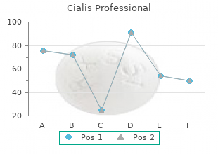 discount cialis professional 20mg free shipping