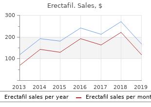 cheap 20mg erectafil fast delivery