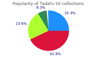 cheap tadalis sx 20 mg fast delivery
