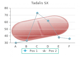 generic 20mg tadalis sx free shipping