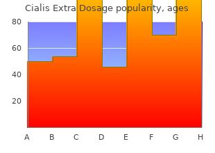 generic cialis extra dosage 60mg visa