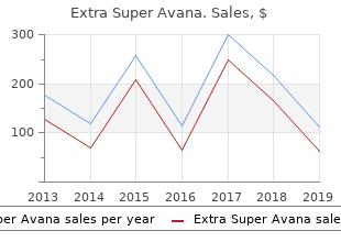 buy extra super avana 260 mg without a prescription