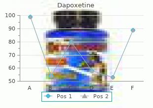 cheap dapoxetine 30 mg without prescription