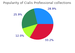 order cialis professional 40mg with visa