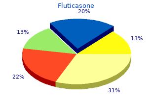 fluticasone 250 mcg with visa