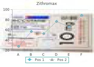 zithromax 100 mg