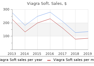 cheap viagra soft 50 mg without prescription