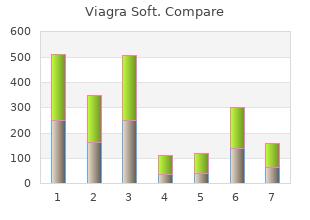purchase 100mg viagra soft free shipping