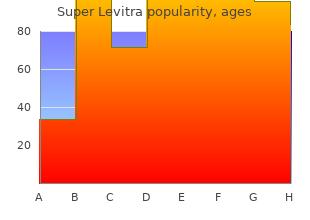 super levitra 80 mg without prescription