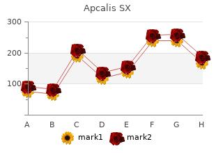 purchase 20mg apcalis sx with mastercard