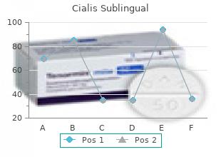 order 20 mg cialis sublingual amex