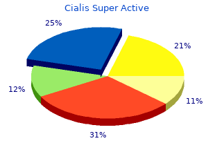 discount cialis super active 20mg overnight delivery